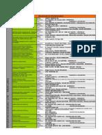 Relación Proveedores Contratistas ROOSEVELT-rev2 (1)