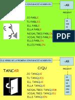 Present de subjuntiu dels verbs de la 1a conjugació