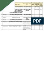Restrangere de Activitate Punctaje 19 08 2015