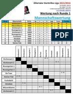 Mannschaftswertung 2015-2016 nach Runde 1.pdf