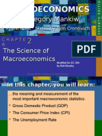 Ch 2 Science of Macroeconomics