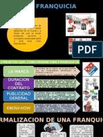 franquicias.pptx