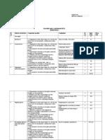 Planificare Biologie 12 2 Ore