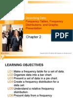 Chapter 2 - Describing Data