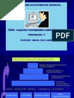 Sistemas de Informacion y Ventaja Competitiva