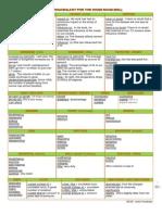 igcsevocabulary10-101012213059-phpapp02