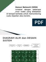Jaringan Nirkabel Dengan Beberapa Sensor (Sensor Node)