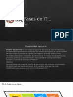 Fases de ITIL