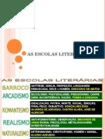 Revisão Das Escolas Literarias