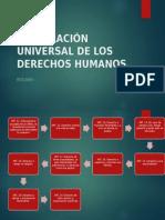 Resumen de la Declaración de Derechos Humanos 2