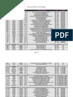 Tabela Di Fiori Lingerie