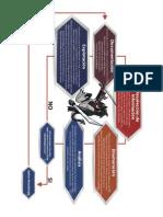 Metodologia-Pentesting-DragonJAR