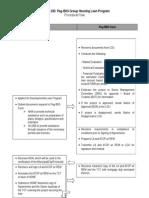 LGU Procedural Flow