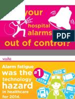 Alarm Management (Hospital)