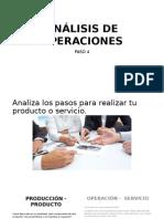 Plan de Negocios, Pasos 4-6.