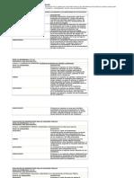 Rúbrica de Evaluación Discurso Público