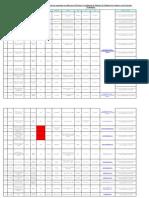 Liste Des Laboratoires Accrédités.revue 25.05.2015