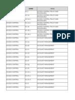 NIST SP 800 53r4 Controls