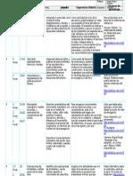 planificacion ciencias