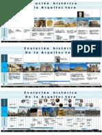 Linea de Tiempo de la historia de la arquitectura