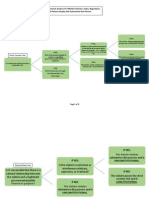 Substantive Due Process Flowchart (basic)