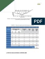 Ecuaciones deobras hidraulicas Vertederos