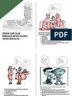 Booklet Gambar