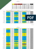 Resultados PASO 2015 Pcia Bs As
