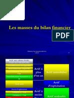 le diagnostic financier