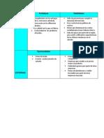 dofa pdf