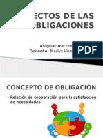 EFECTOS DE LAS OBLIGACIONES última edición.pptx