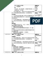单元三 Rph Bahasa Cina Tahun 2