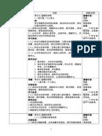 单元七 Rph Bahasa Cina Tahun 2
