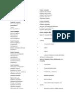 Plan de Estudios Ingeniería Química