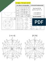point clé trigonométrie