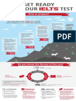 IELTS_infographic