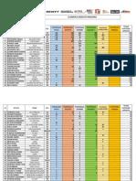 Classifica assoluta maschile AET 2015