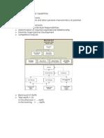 Analysis of Organizational Capabilities