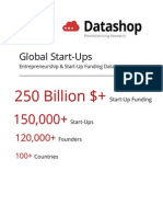 Global Startups Factsheet