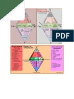 Diagrama de Streckeisen