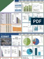 PowerPoint 2010 Dashboard