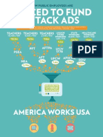 How Workers are Forced to Fund Attack Ads