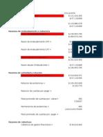ANALISIS FINANCIERO Las Razones de La Diapositiva