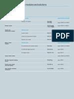 Automate Premium Application