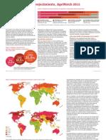 Índice Global de Envejecimiento 2015