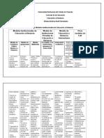 Modelos de Educacion a Distancia