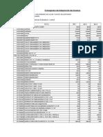 Cronograma Adquisicion Materiales