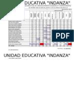 Informe Academico Bachillerato y Asistencia1