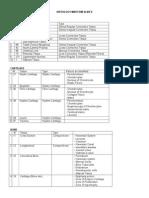 Histology Midtermslides
