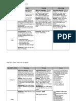 Lesson Plans 03.08-12